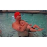 quanto custa aula de natação de bebe Brás